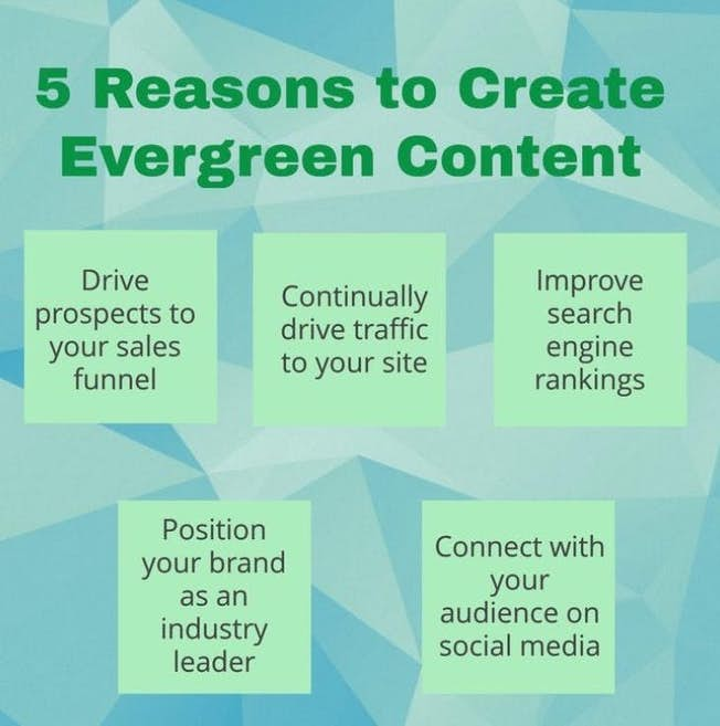 The Beginner's Guide to Evergreen Content