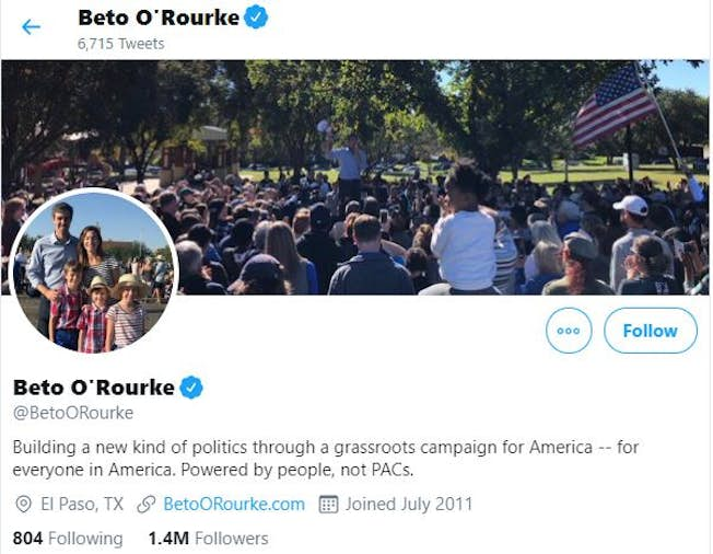 The 2020 US Presidential Campaign and Social Media