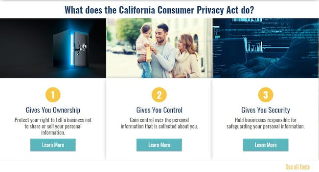 All About the California Consumer Privacy Act (CCPA)