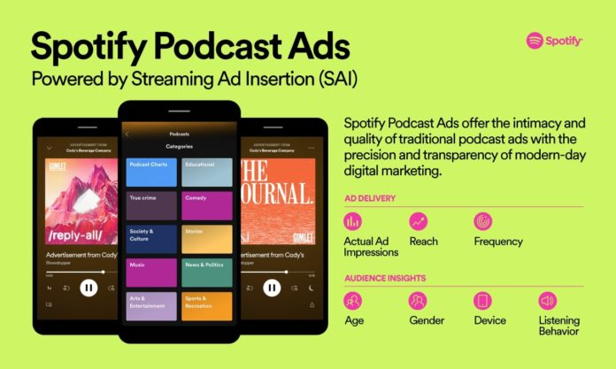 Is Spotify Disrupting The Audio Industry?
