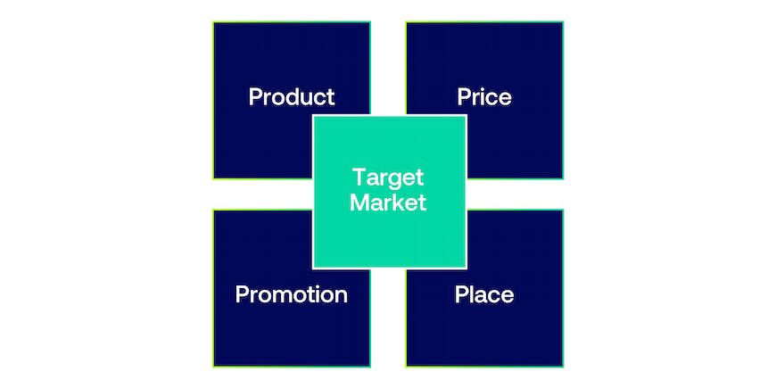 Pricing and Positioning Toolkit