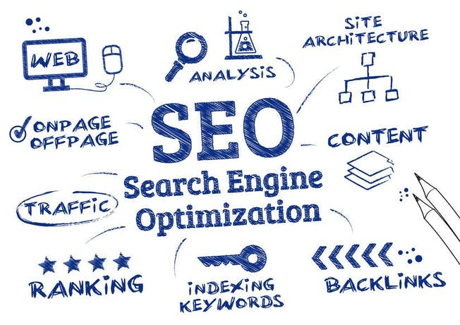 What Does an SEO Manager Do?