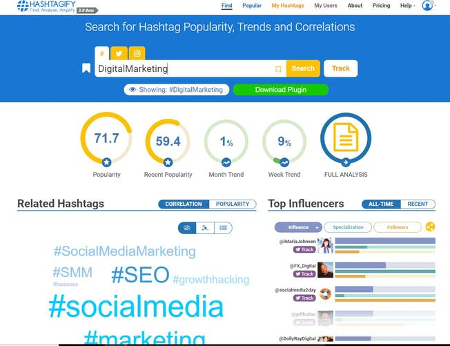 8 Twitter Hashtag Research Tools