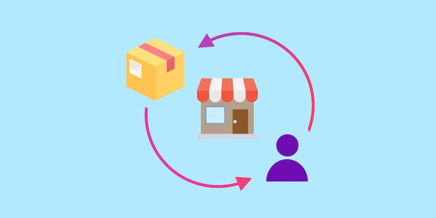 What are the Best Drop Shipping Business Ideas For Your Brand