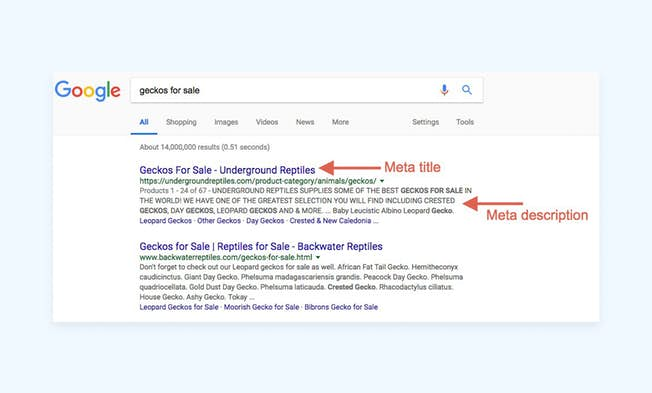 White Hat and Black Hat SEO Best Practices