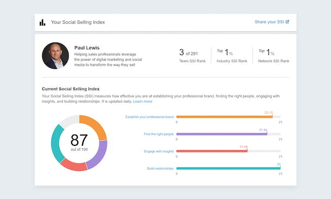 How to Build, Roll Out and Scale a Social Selling Program