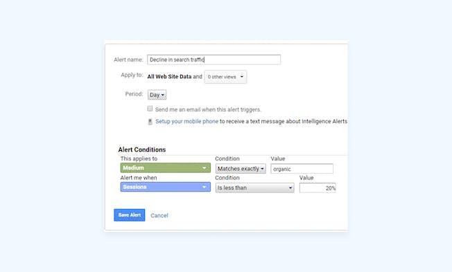 7 Simple SEO Hacks 'Hidden' in Google Analytics